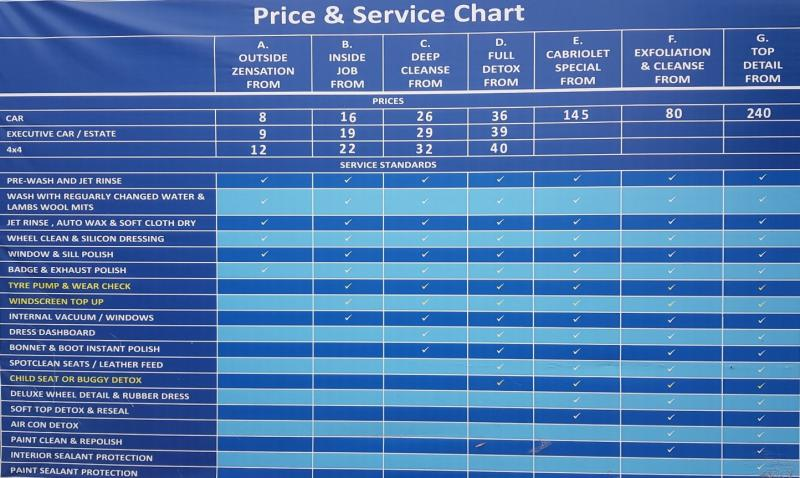 The Original Car Spa Pricing, Price List For Valet, Wash